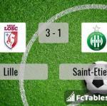 Match image with score Lille - Saint-Etienne