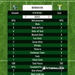 Match image with score Sassuolo - Lazio