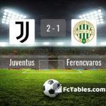 Match image with score Juventus - Ferencvaros