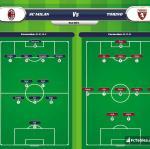 Lineup image AC Milan - Torino