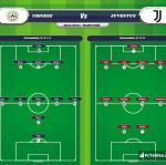 Lineup image Udinese - Juventus