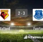 Match image with score Watford - Everton
