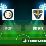 Preview image Inter - Brescia