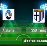 Preview image Atalanta - SSD Parma