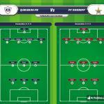 Lineup image Qarabag FK - FC Sheriff