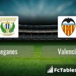 Preview image Leganes - Valencia