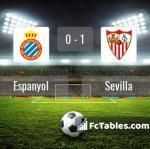 Match image with score Espanyol - Sevilla
