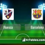 Preview image Huesca - Barcelona