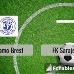 Preview image Dinamo Brest - FK Sarajevo