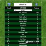 Match image with score Empoli - Frosinone