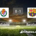 Match image with score Valladolid - Barcelona