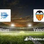 Preview image Alaves - Valencia