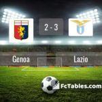 Match image with score Genoa - Lazio