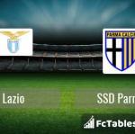 Preview image Lazio - SSD Parma