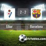 Match image with score Eibar - Barcelona