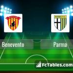 Preview image Benevento - Parma