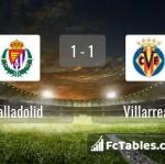 Match image with score Valladolid - Villarreal