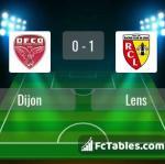 Match image with score Dijon - Lens