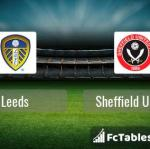 Preview image Leeds - Sheffield United