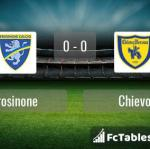 Match image with score Frosinone - Chievo
