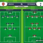 Lineup image Arsenal - Tottenham