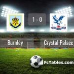 Match image with score Burnley - Crystal Palace