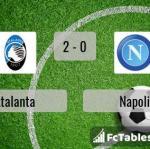 Match image with score Atalanta - Napoli