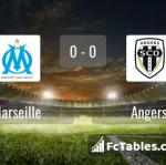 Match image with score Marseille - Angers