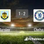 Match image with score Burnley - Chelsea