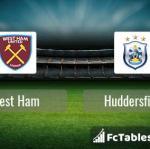 Preview image West Ham - Huddersfield