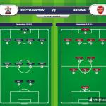Lineup image Southampton - Arsenal