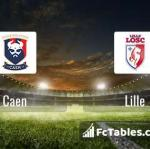 Preview image Caen - Lille