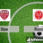 Preview image Dijon - Reims