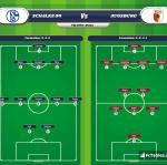 Lineup image Schalke 04 - Augsburg