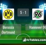 Match image with score Borussia Dortmund - Hannover 96