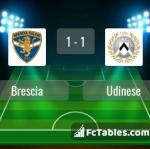 Match image with score Brescia - Udinese