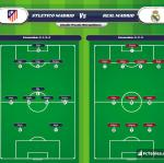 Lineup image Atletico Madrid - Real Madrid