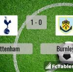 Match image with score Tottenham - Burnley
