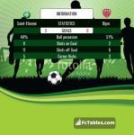 Match image with score Saint-Etienne - Dijon