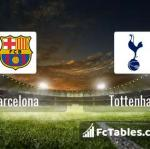 Preview image Barcelona - Tottenham
