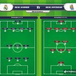 Lineup image Real Madrid - Real Sociedad