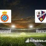 Preview image Espanyol - Huesca
