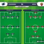 Lineup image Sampdoria - Roma