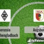 Preview image Borussia Moenchengladbach - Augsburg