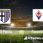 Preview image SSD Parma - Fiorentina