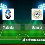 Preview image Atalanta - Udinese