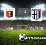 Match image with score Genoa - SSD Parma