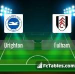 Preview image Brighton - Fulham