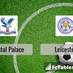 Preview image Crystal Palace - Leicester