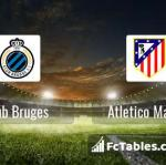 Preview image Club Bruges - Atletico Madrid